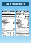 FDA Finishes Food Label Law
