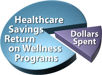 wellness-savings-chart-2sm
