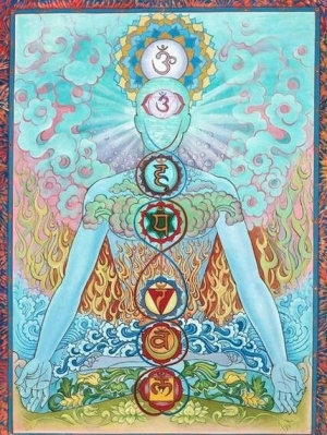 Understanding The Chakra System